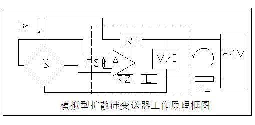 ew-pt01变送器电路图